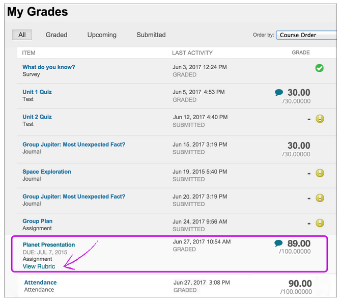 My Grades page highlighting graded activity.