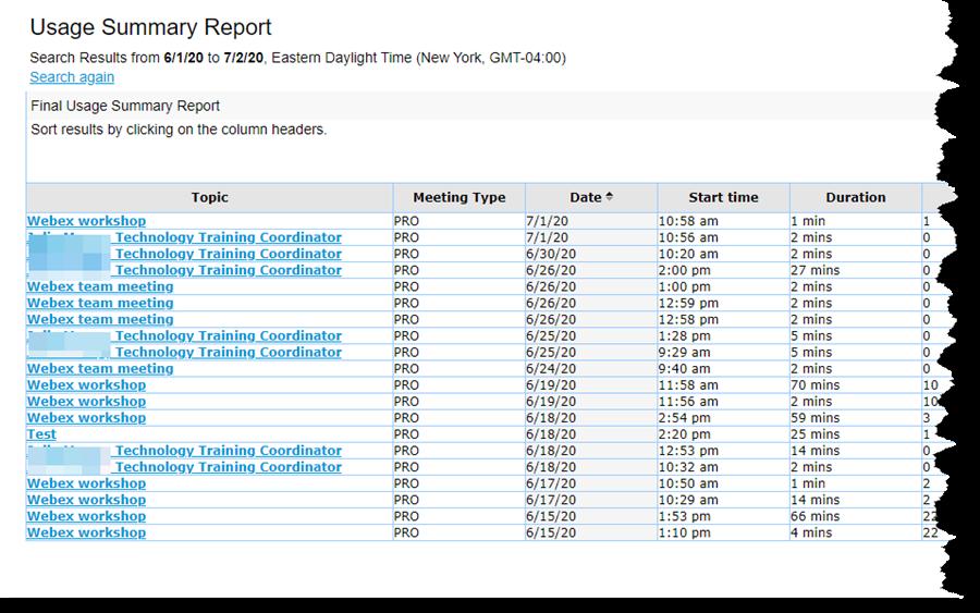 Usage Summary Report