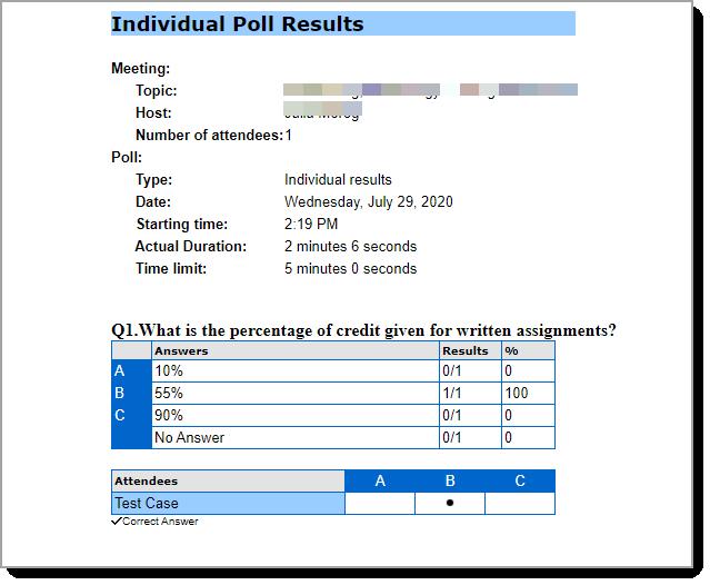 Individual poll results